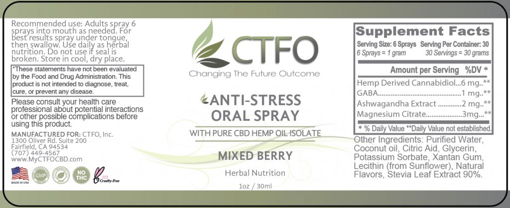 CBD Anti-Stress Relaxation Oral Spray - 30ml