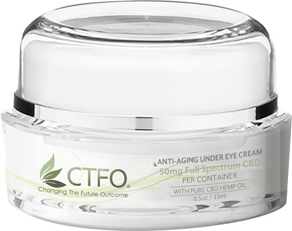 Full Spectrum Anti-Aging Eye Cream